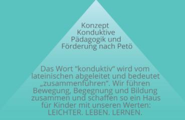 Konduktive Pädagogik-Blog