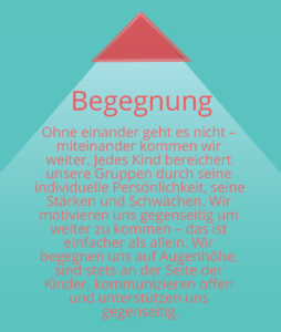 Blog-Konduktive Pädagogik-Begegnung